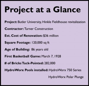 Butler-Blog-Project-at-a-Glance