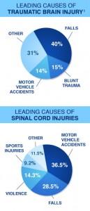 spinal cord injury aquatic exercises pdf