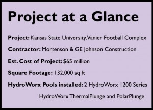 KState-Blog-Project-at-a-Glance