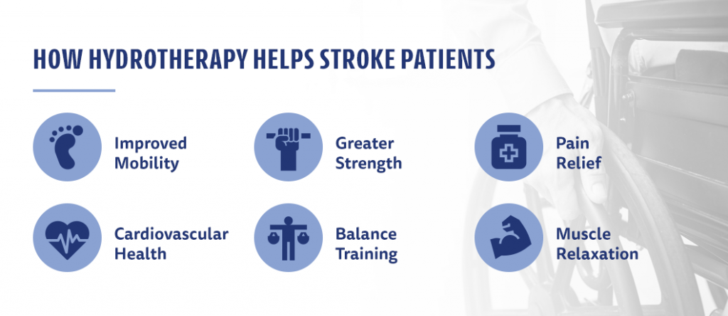 benefits of hydrotherapy for stroke patients