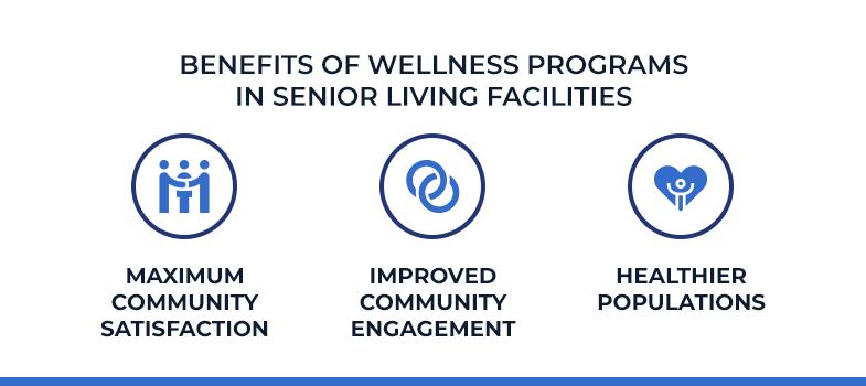Benefits of Wellness Programs in Senior Living Facilities